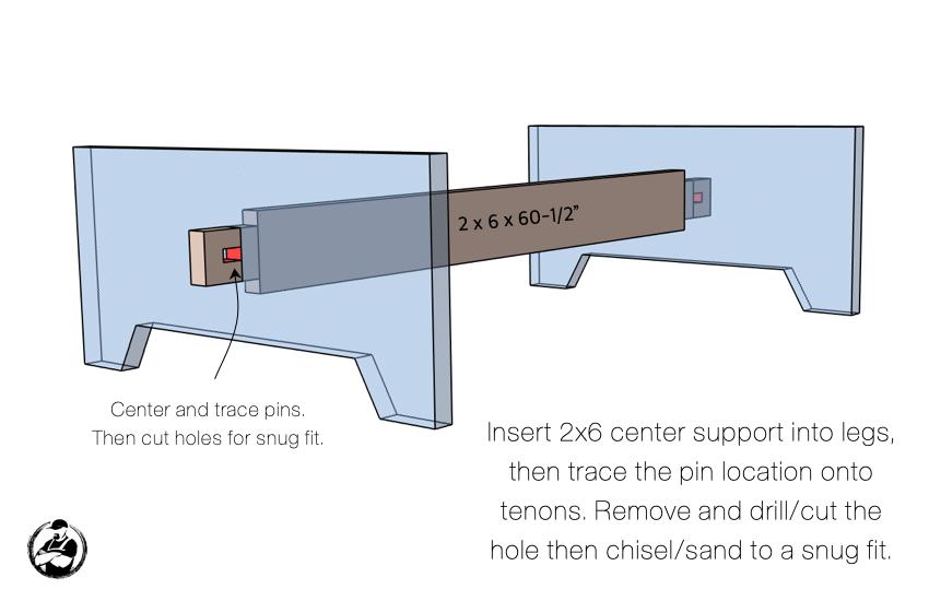 DIY Large Coffee Table Plans Step 5
