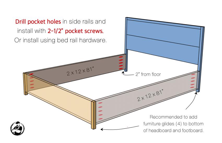 DIY Queen Platform Bed Plans Step 3