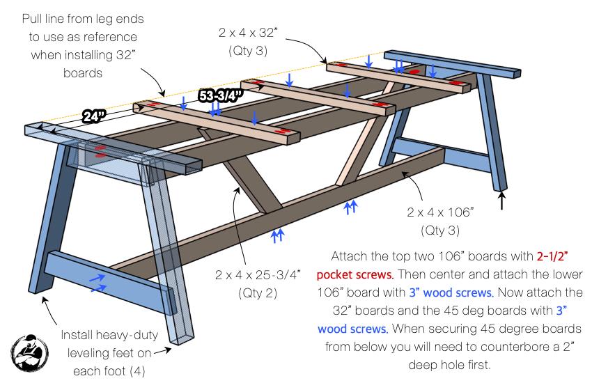 DIY Shuffleboard Table Plans Step 2