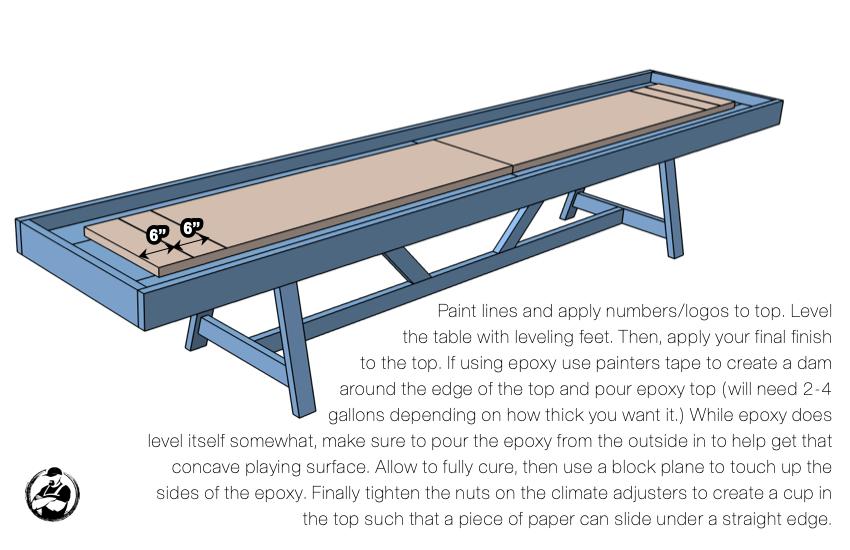 DIY Shuffleboard Table Plans Step 8 1