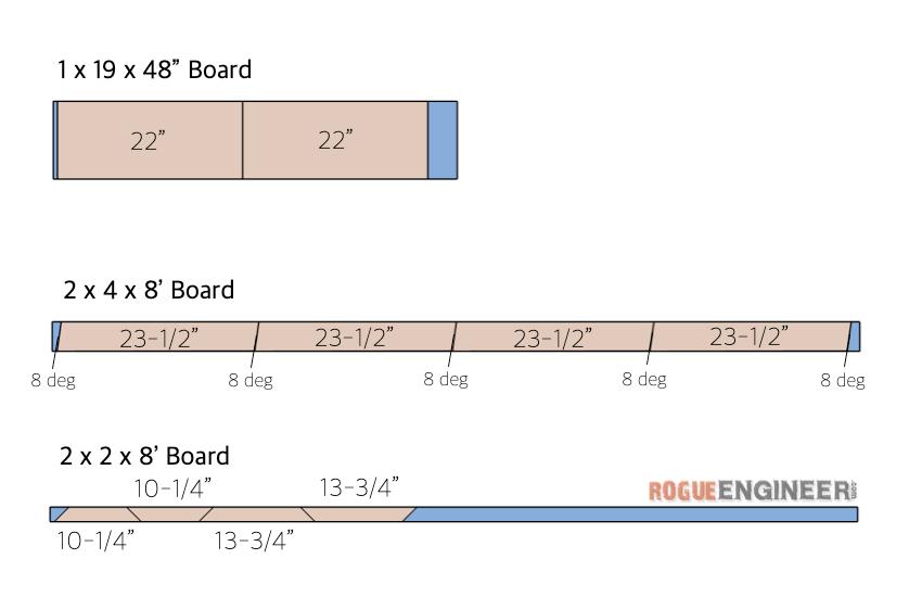 DIY Side Table Plans Cut List
