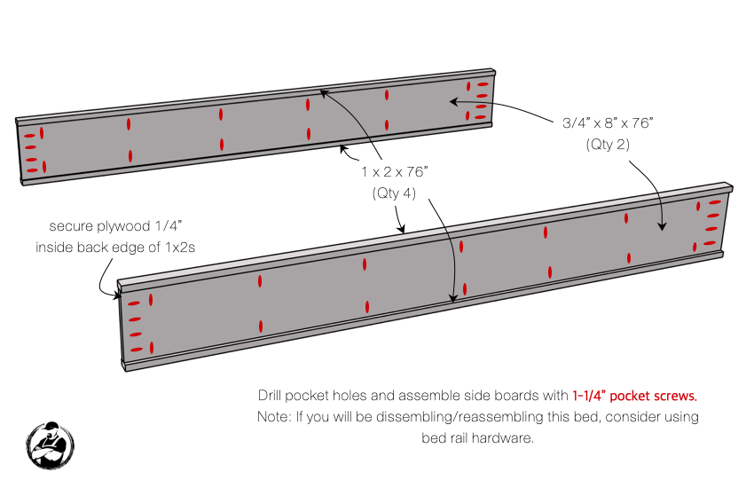 DIY Full Canopy Bed Plans Step 3