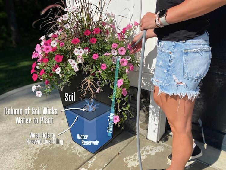 Self Watering Planter Diagram Rogue Engineer compressed